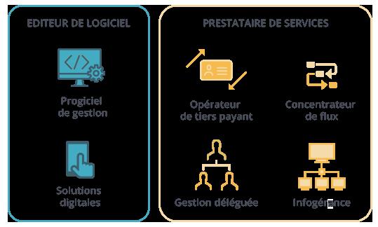 Cegedim Insurance Solutions un acteur de taille de l'AssurTech